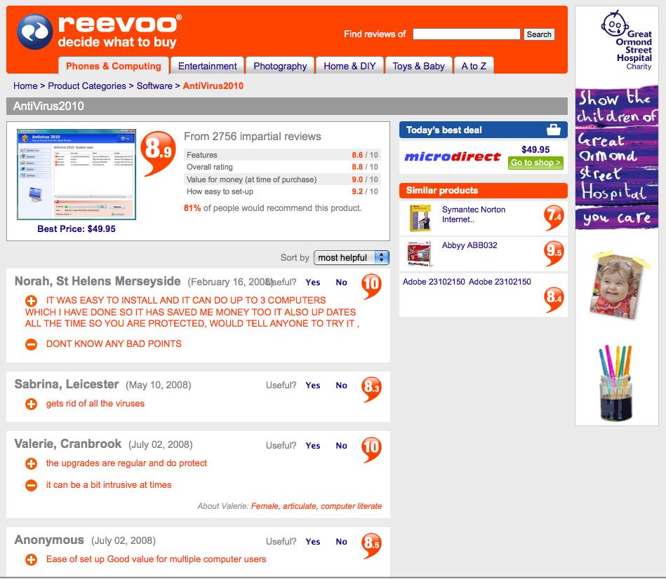 Fake reevoo.com