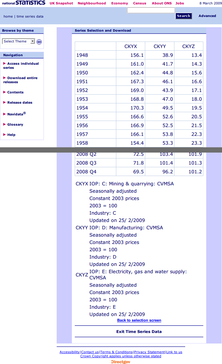 ONS GDP data in HTML table